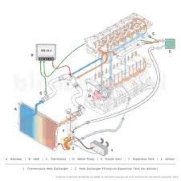 Machinery Engine Parts Radiator Water Tank for PC450-6