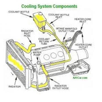 Digger Cooling System Aluminum Water Cooler for Kato (HD800-7)