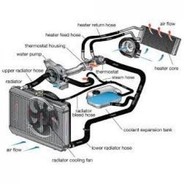 Machinery Parts Water Tank Cooling System Radiator (R225-9)